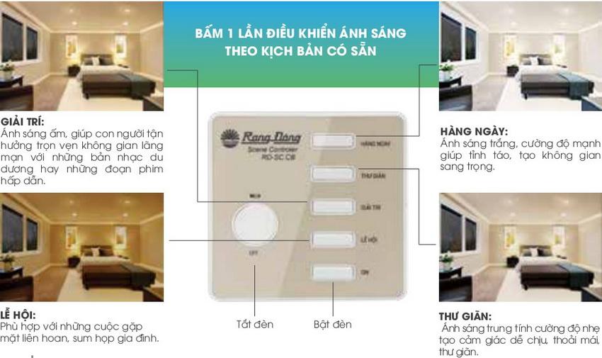 HDSD-combo-downlight-AT20-1