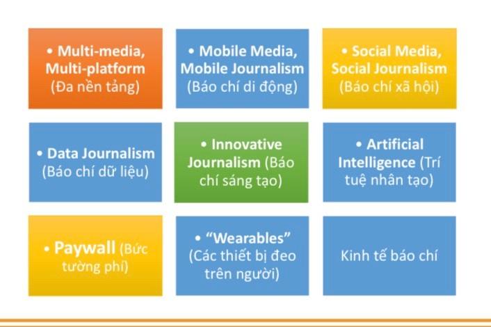Xu hướng mới của Báo chỉ - Truyền thông (s: we are social)