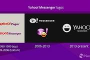 Yahoo Messenger gửi thư tạm biệt người dùng