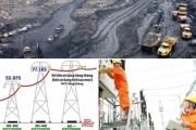 Tăng giá điện vì giá than: Nghịch lý của đất nước 'xúc' than lên bán