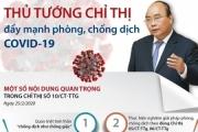 Việt Nam đứng thứ hai thế giới về mức độ hài lòng của người dân trong phòng, chống COVID-19