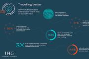 """Du lịch """"có trách nhiệm"""" đang dần trở nên phổ biến"""