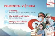 Prudential đóng góp 5 tỷ đồng vào quỹ Vaccine phòng Covid – 19 và hỗ trợ hơn 2.300 bộ đồ bảo hộ cho tỉnh Bắc Giang