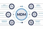 Tầm quan trọng của việc quản lý dữ liệu chủ trong doanh nghiệp