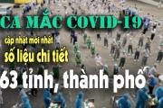 Sáng 4/9: Gần 6.500 ca Covid - 19 nặng đang điều trị; Thành phố Hồ Chí Minh đề xuất xem xét bổ sung 2 thuốc vào phác đồ điều trị F0