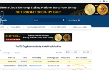 Cảnh báo dấu hiệu kinh doanh đa cấp trên sàn Bithera.com