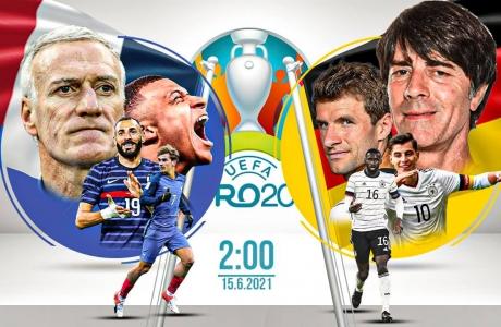 Đồng hành dự đoán cùng Euro 2020 - Ngày thứ 5