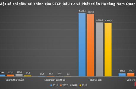"""""""Khủng"""" như Hạ tầng Nam Quang: DN trúng loạt dự án dân cư tại Phú Thọ"""