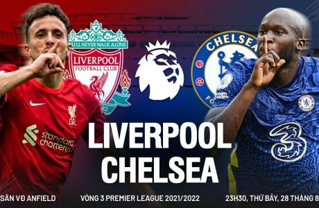 Dự đoán Premier League Vòng 3