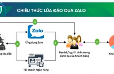 Ngân hàng liên tục cảnh báo các thủ đoạn lừa tiền qua Zalo